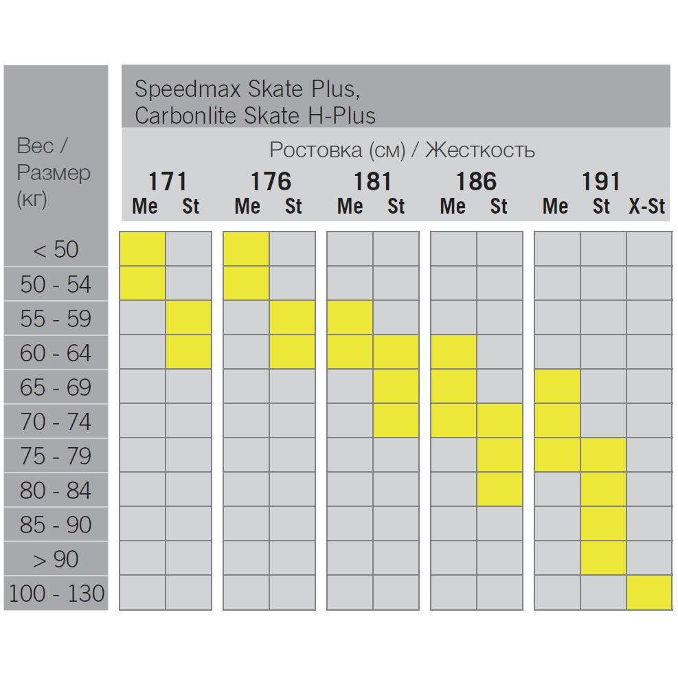 b7ed3d054eb2 Беговые лыжи Fischer 2018-19 SPEEDMAX SK PLUS STIFF HOLE IFP · БЕСПЛАТНАЯ  доставка по России