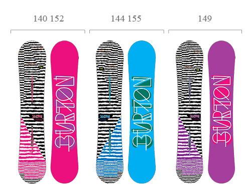 Сноуборд BURTON 2013-14 FEATHER