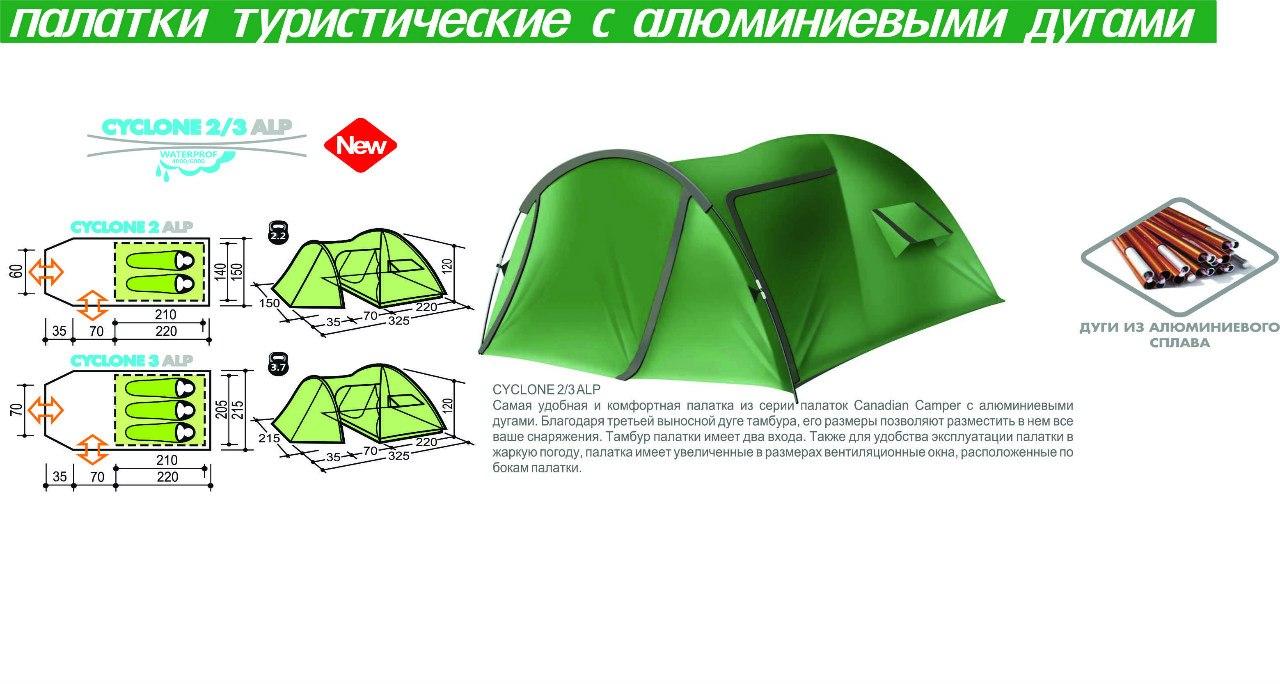 схема укладки палатки