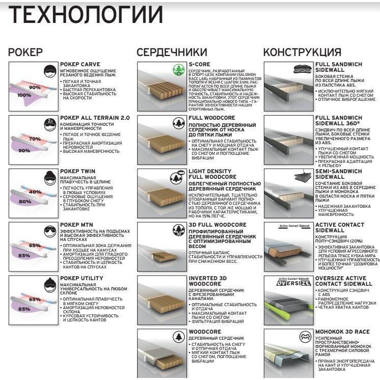 Горные лыжи с креплениями SALOMON 2016-17 SKI SET M X-DRIVE 8.0 Ti ·  БЕСПЛАТНАЯ доставка по России a8e32adcf6f8a