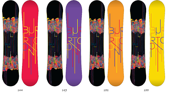 Сноуборд BURTON 2012-13 Feelgood